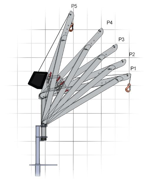 spitzlift-chart-range.jpg